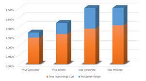Interchange Plus Pricing Helcim