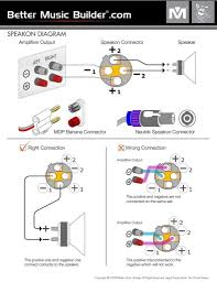 speakon wire diagram wiring library gallery of neutrik speakon wiring diagrams