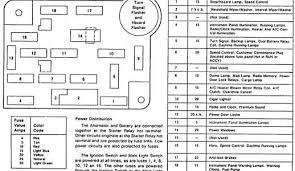 2002 e350 fuse box diagram wiring diagrams image free gmaili net 2004 e350 fuse box diagram at 2002 E350 Fuse Box Diagram