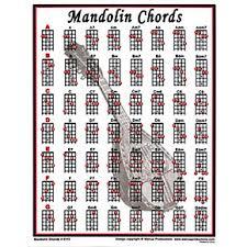 Complete Mandolin Chord Chart Walrus Productions Mandolin Chord Mini Chart