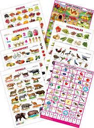 Spectrum Kids 1st Learning Charts S Set 21 Urdu