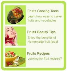 Classification Of Fruits Simple And Compound Fruits