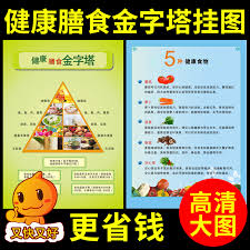 Nutrition Food Chart Usd 6 00 Food Safety Poster Diet Taboo Flip Chart Healthy