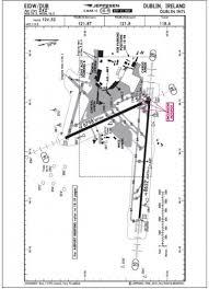 B738 A319 Dublin Ireland 2010 Skybrary Aviation Safety