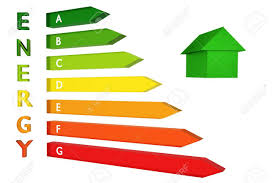 Class House Chart 3d Bar Chart Shows A Energy Class Ranking With A Green House