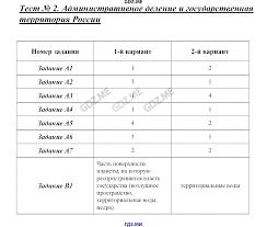 ГДЗ контрольно измерительные материалы по географии класс Жижина Тест 1 Географическое положение России