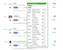 2014 Album Charts Update Winner Dominate Charts Achieve An All Kill With