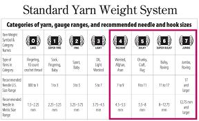 Knitting Yarn Size Chart 23 Veracious Craft Yarn Council Size Chart