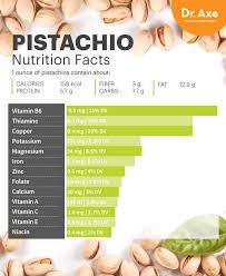 pistachio nutrition dr axe