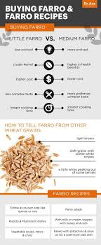 farro recipes dr axe