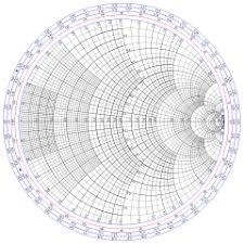 Smith Chart Hd File Smith Chart Gen Svg Wikimedia Commons