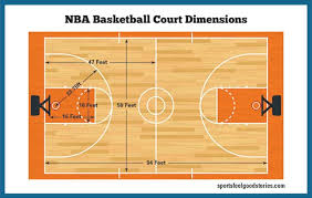 Shot Size Chart For Game Basketball Court Dimensions Gym Size Hoop Height Sports