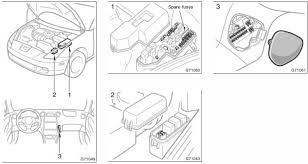fuse diagram for 2000 toyota celica wiring diagram 2000 toyota celica fuse box diagram wiring diagrams bestfuse blocks engine room and center junction