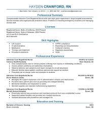 Ideas of Nurse Educator Resume Sample For Summary