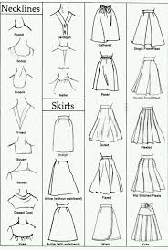 Clothing Design Ideas how to draw clothes