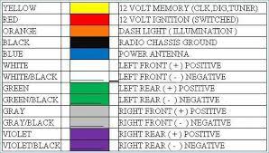 kenwood radio harness diagram wiring diagram for you • kenwood stereo wire diagram data wiring diagram blog rh 2 4 20 schuerer housekeeping de kenwood