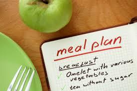 Diabetes Sample Menus 7 Day Diabetes Meal Plan Meals And Planning Methods