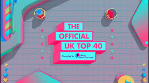 Mtv The Official Uk Top 40 Opening