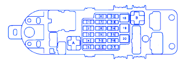 lexus sc junction fuse box block circuit breaker diagram lexus sc400 1992 junction fuse box block circuit breaker diagram
