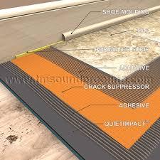 carpet underlayment for tiled floors