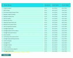 Software Implementation Plan Template Excel Software Implementation Plan Template Excel Awesome Software