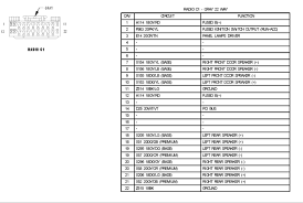 wiring diagram for 1996 dodge 1500 stereo wiring library 1996 dodge ram 1500 stereo wiring diagram 4
