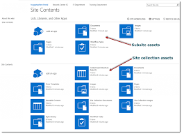 Sharepoint 2013 Site Templates Sharepoint 2013 Wiki Sites 4sysops