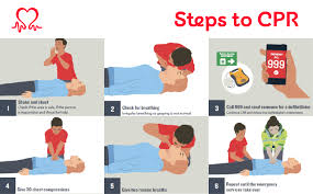 Free Printable Cpr Chart Steps To Cpr Poster British Heart Foundation