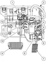 ford au engine diagram ford wiring diagrams online