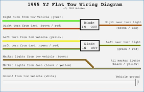5 flat wire diagram free wiring diagrams schematics vehicledata co 5 wire trailer plug diagram 5 flat wire diagram free wiring diagrams schematics