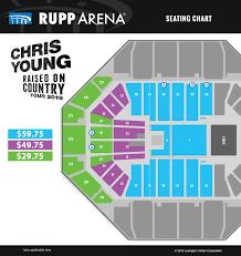 Rupp Arena Seating Chart Chris Young Rupp Arena