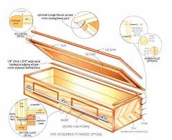 learn how to build a handmade casket mother earth news diagram the veneer plywood casket option