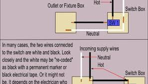 determine where the supply wires are