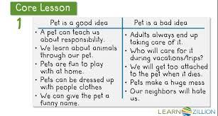 5th Grade Persuasive Essay Writing Prompts 15 Persuasive