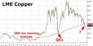 Copper Update 828cloud