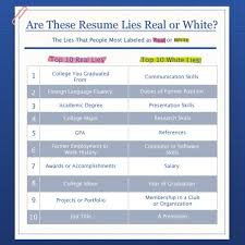 The 40 Resume Lie That Could Cost You A New Job Clark Howard Gorgeous How To Lie On A Resume