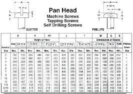 Machine Screw Head Dimensions Canaltvc Com Co