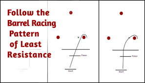 Barrel Racing Pattern
