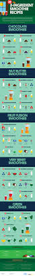 Smoothie Recipe Chart 25 Quick And Easy 3 Ingredient Smoothie Recipes