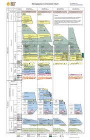 Saskatchewan Potash Deposits Geology Saskatchewan