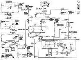 wiring diagram for 2000 gmc jimmy wiring auto wiring diagram 2000 gmc jimmy stereo wiring diagram images wiring diagram 2000 on wiring diagram for 2000 gmc