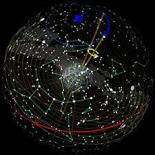 Astrological Age Wikipedia