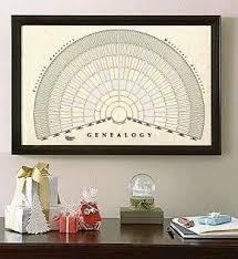 Amazon Com Treeseek Genealogy Fan Wall Chart Large