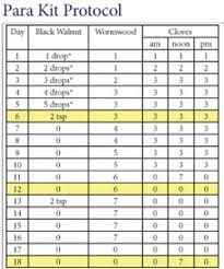 Dr Clarks 18 Para Protocol Chart Paralifeusa