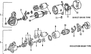 parts com® mitsubishi electrical starter starter solenoid 2003 mitsubishi montero sport es v6 3 0 liter gas starter