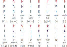 Runic Alphabets Runes Futhark