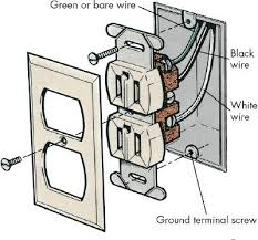 replacing an electrical receptacle how to do home electrical a replacement receptacle must match the one you are removing if you have the grounded type you must buy a receptacle that has a ground terminal screw and