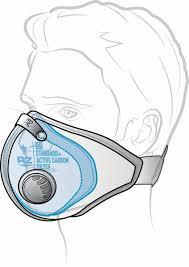 Sizing Fitting Rz Mask