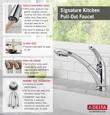 Touch Technology Kitchen Faucet Delta Kitchen Faucet How To Fix Delta Kitchen Faucet Awesome How