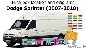 Mercedes Sprinter Fuse Box Chart Fuse Box Location And Diagrams Dodge Sprinter 2007 2010